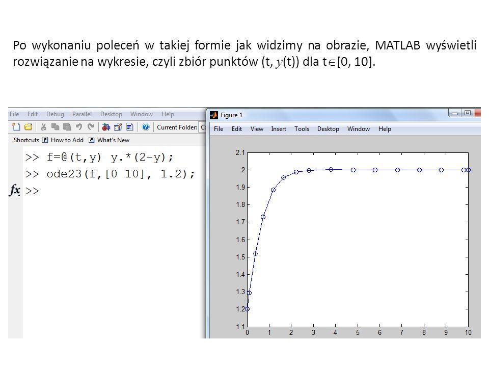 Po wykonaniu poleceń w takiej formie jak widzimy na obrazie, MATLAB wyświetli rozwiązanie na wykresie, czyli zbiór punktów (t, y(t)) dla t[0, 10].